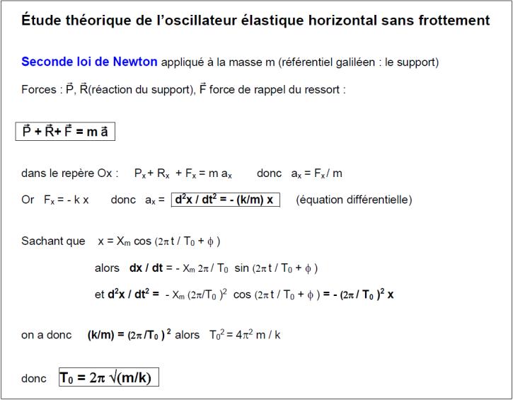 theorique