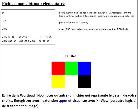 bitmap-fichier