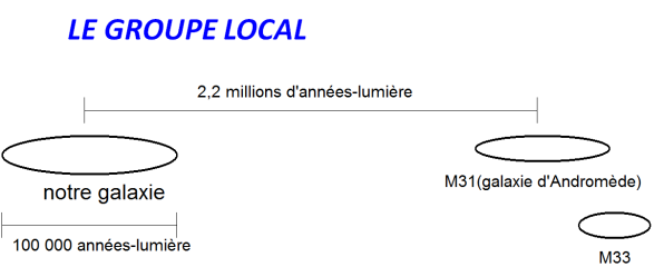 groupe-local