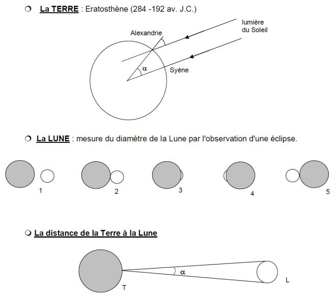 mesures-astronomiques