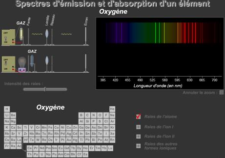 spectro-emission