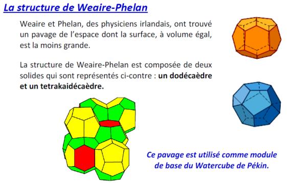 weaire-phelan