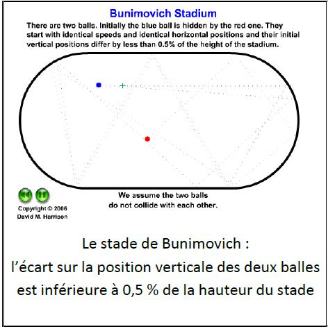 bunimovitch