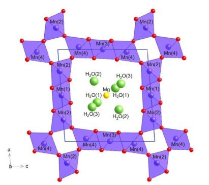 The-crystal-structure-of-Todorokite-MnO2-mineral-with-a-3-3-tunnel-structure-and