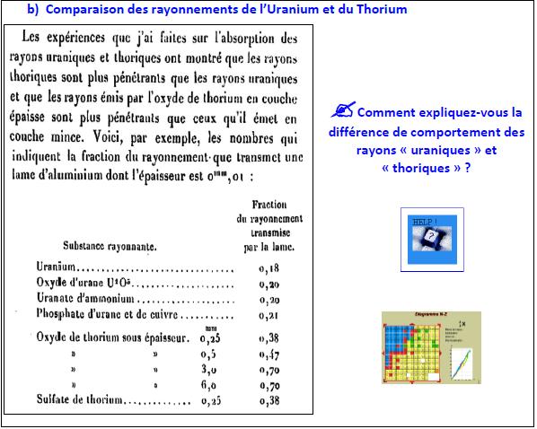 uranium thorium