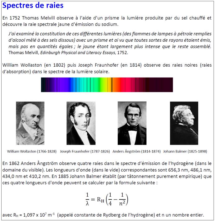 spectres raies