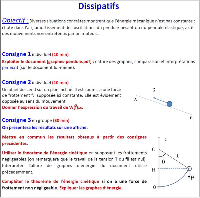 dissipatif