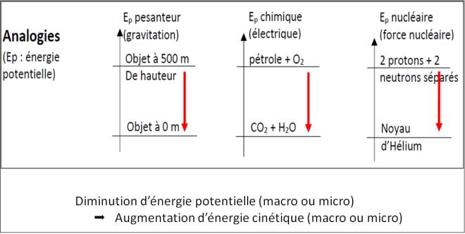 macro micro3