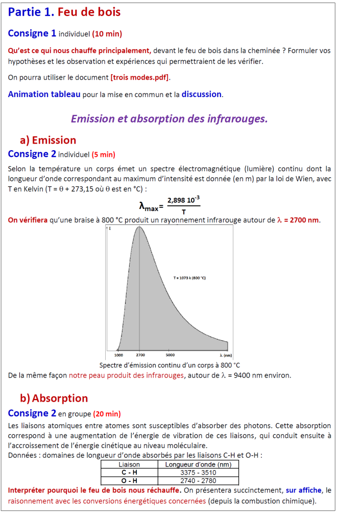 emission absorption