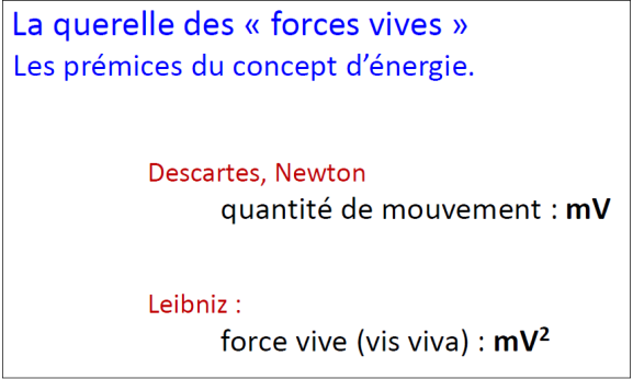forcesvives