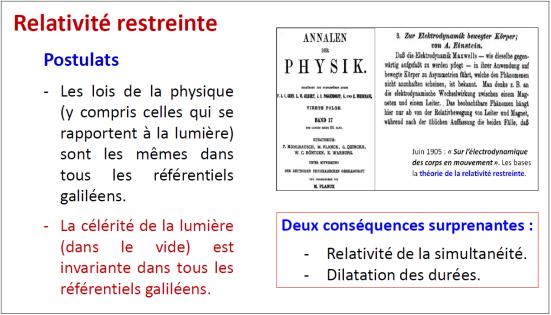relativite