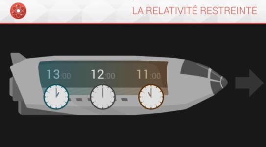 relativite2