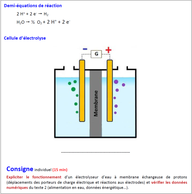 electrolyse2