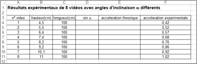 8videos