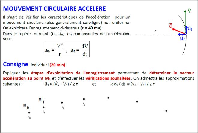 circulaireaccelere