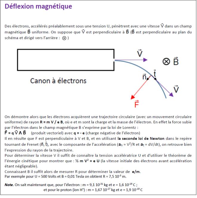 deflexion1