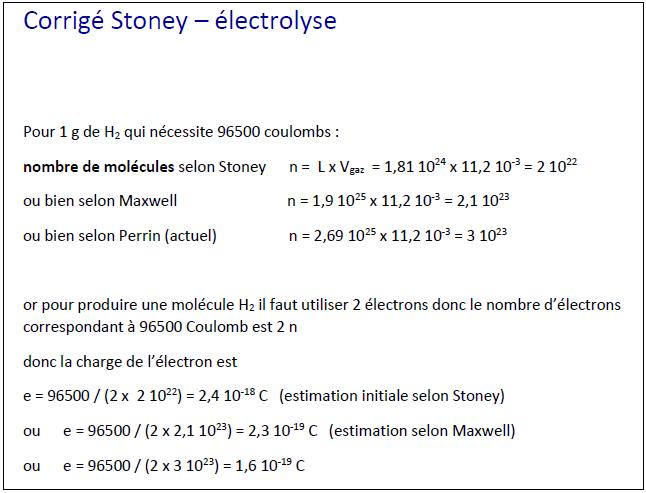 electrolysecorr