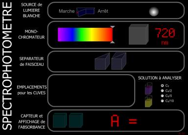 spectro2