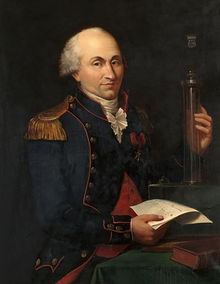 220px-Charles_de_Coulomb