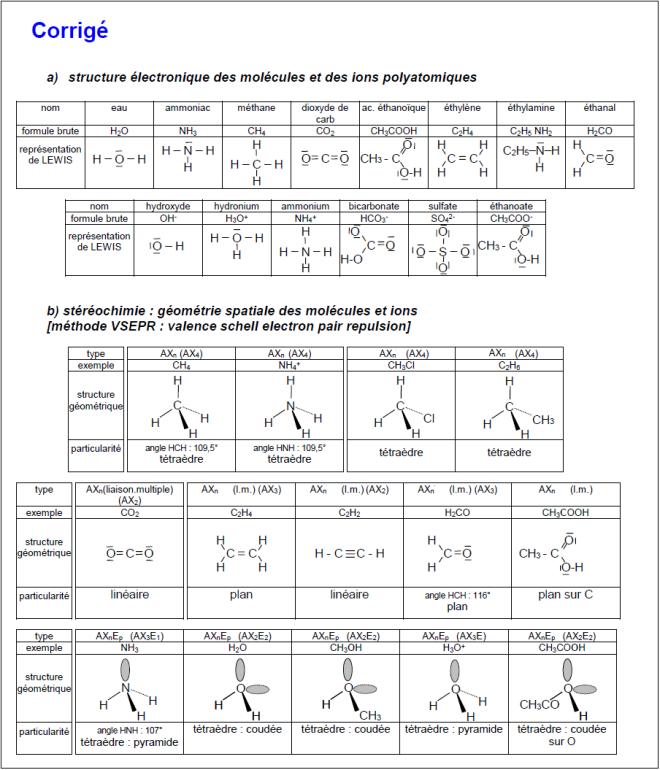 corrige-geometrie