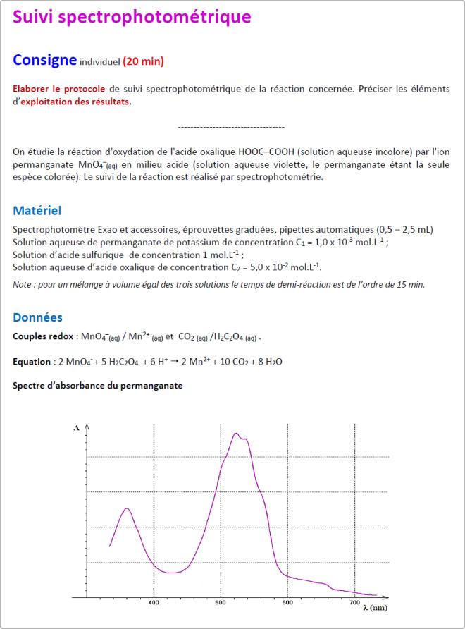 6-permanganate1