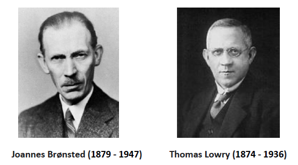 bronsted-lowry